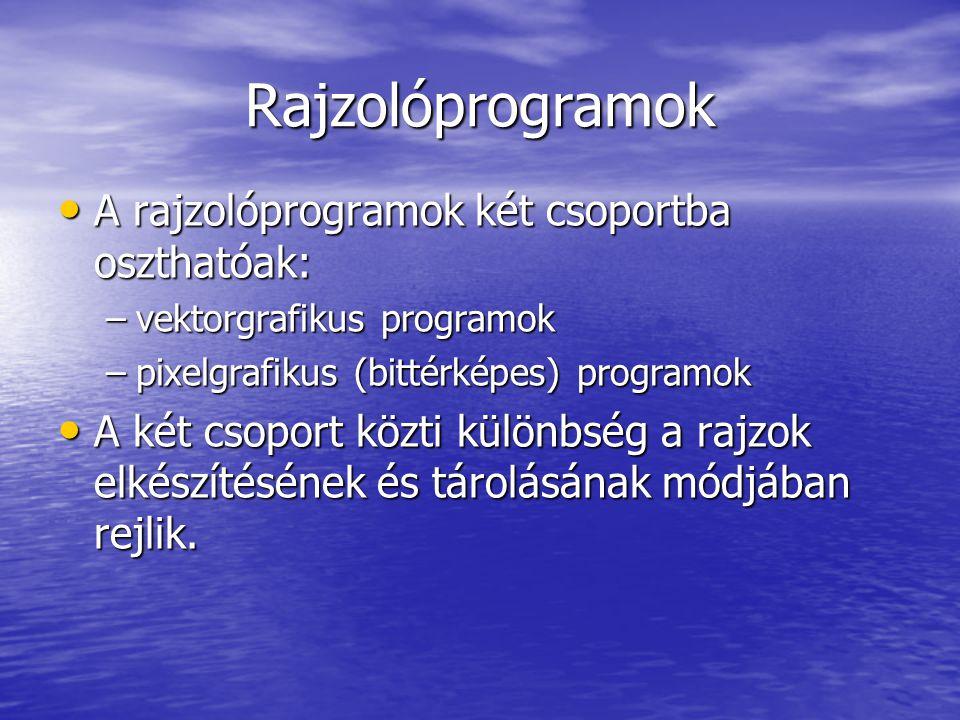 Rajzolóprogramok A rajzolóprogramok két csoportba oszthatóak: A rajzolóprogramok két csoportba oszthatóak: –vektorgrafikus programok –pixelgrafikus (b