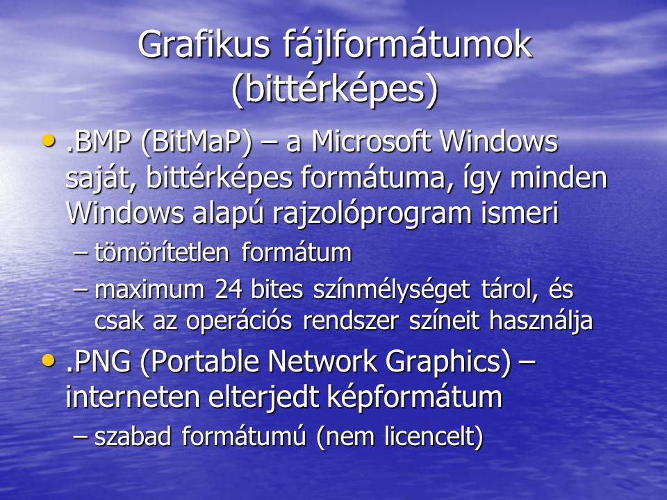 Grafikus fájlformátumok (bittérképes).BMP (BitMaP) – a Microsoft Windows saját, bittérképes formátuma, így minden Windows alapú rajzolóprogram ismeri.