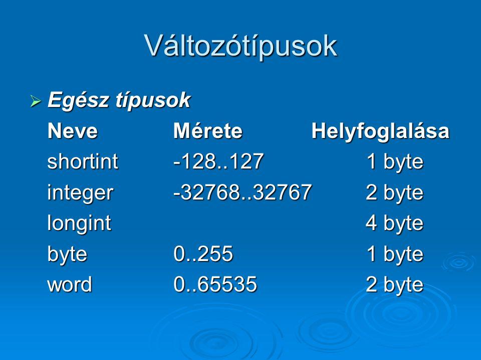 Változótípusok  Egész típusok Neve Mérete Helyfoglalása shortint-128..1271 byte integer-32768..327672 byte longint 4 byte byte0..2551 byte word 0..65