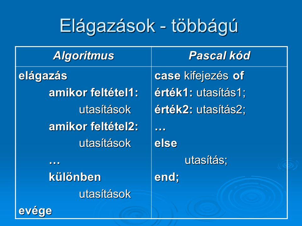 Elágazások - többágú Algoritmus Pascal kód elágazás amikor feltétel1: utasítások amikor feltétel2: utasítások…különbenutasításokevége case kifejezés o