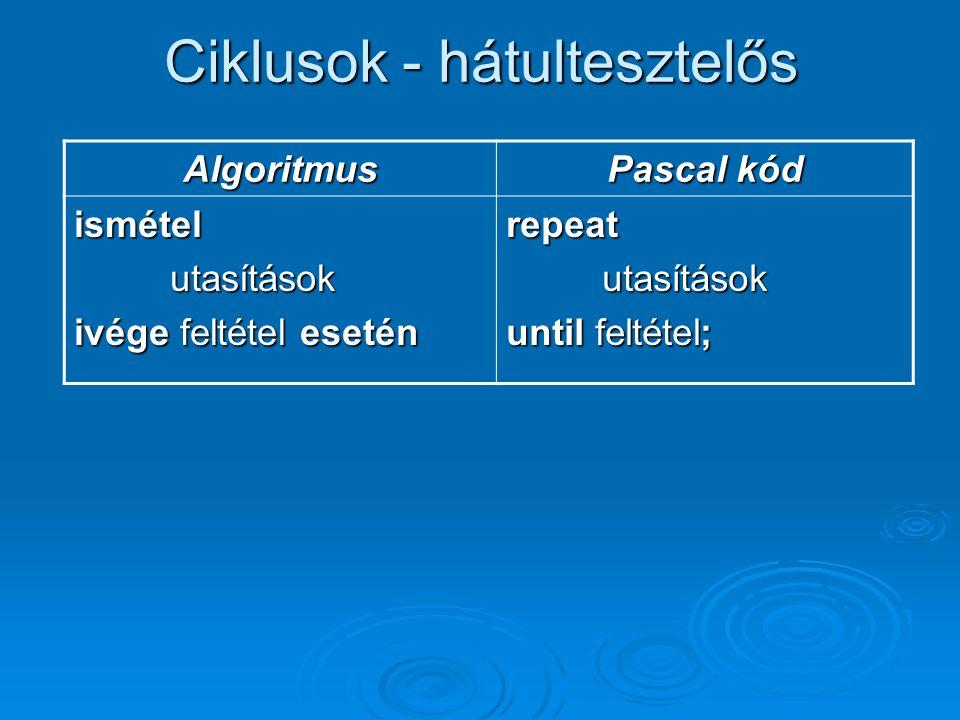 Ciklusok - hátultesztelős Algoritmus Pascal kód ismételutasítások ivége feltétel esetén repeatutasítások until feltétel;