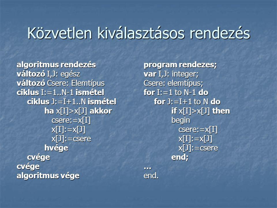 Közvetlen kiválasztásos rendezés algoritmus rendezés változó I,J: egész változó Csere: Elemtípus ciklus I:=1..N-1 ismétel ciklus J:=I+1..N ismétel ha