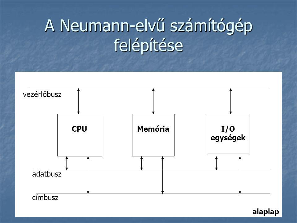 alaplap A Neumann-elvű számítógép felépítése CPUMemóriaI/O egységek vezérlőbusz adatbusz címbusz