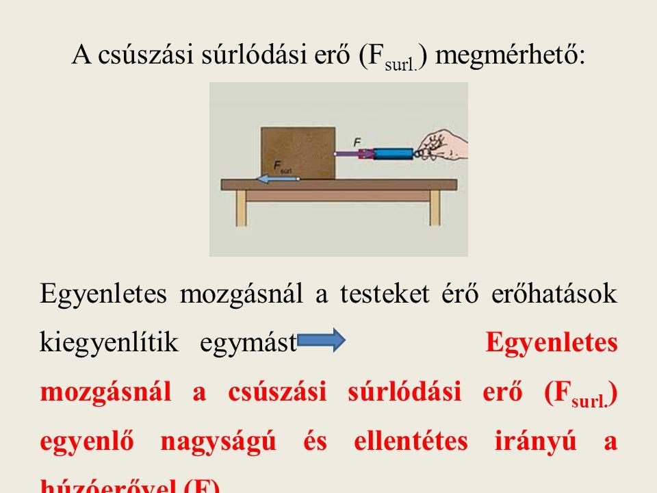 A csúszási súrlódási erő (F surl. ) megmérhető: Egyenletes mozgásnál a testeket érő erőhatások kiegyenlítik egymást Egyenletes mozgásnál a csúszási sú