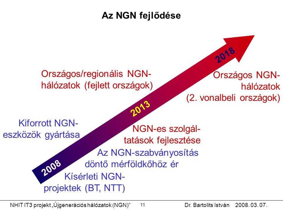 Dr. Bartolits István 2008. 03.
