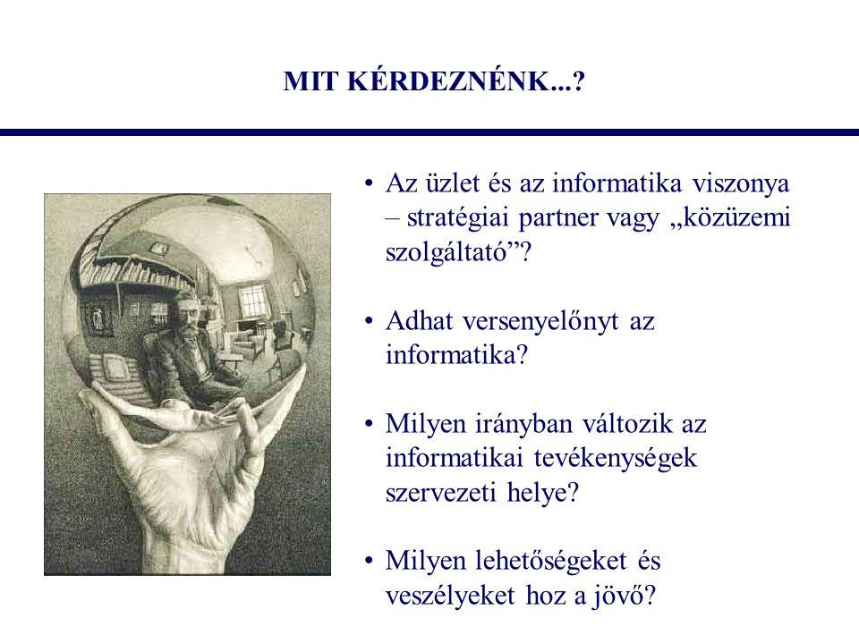 """MIT KÉRDEZNÉNK...? Az üzlet és az informatika viszonya – stratégiai partner vagy """"közüzemi szolgáltató""""? Adhat versenyelőnyt az informatika? Milyen ir"""
