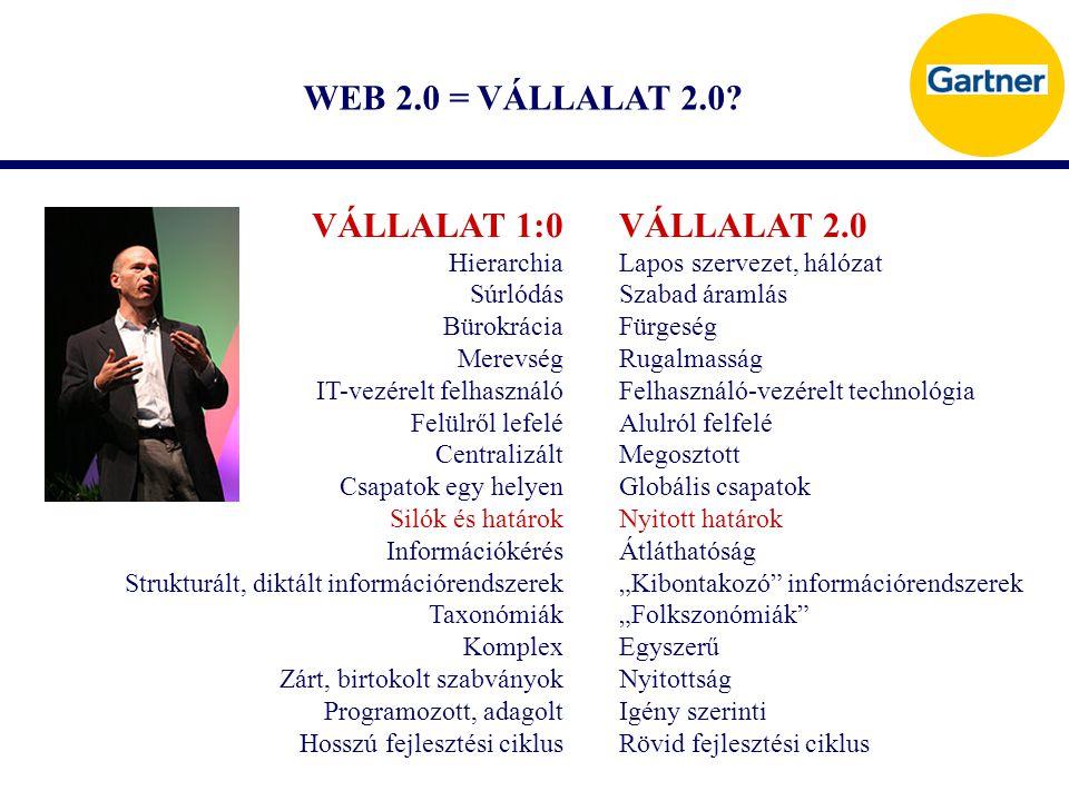WEB 2.0 = VÁLLALAT 2.0? VÁLLALAT 1:0 Hierarchia Súrlódás Bürokrácia Merevség IT-vezérelt felhasználó Felülről lefelé Centralizált Csapatok egy helyen