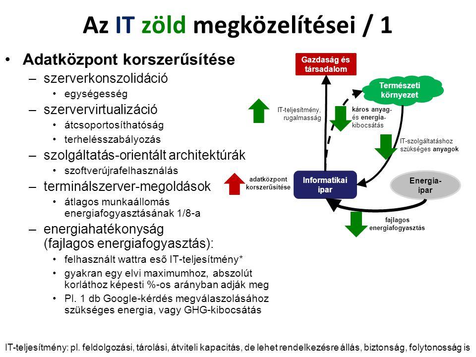 Adatközpont korszerűsítése –szerverkonszolidáció egységesség –szervervirtualizáció átcsoportosíthatóság terhelésszabályozás –szolgáltatás-orientált ar