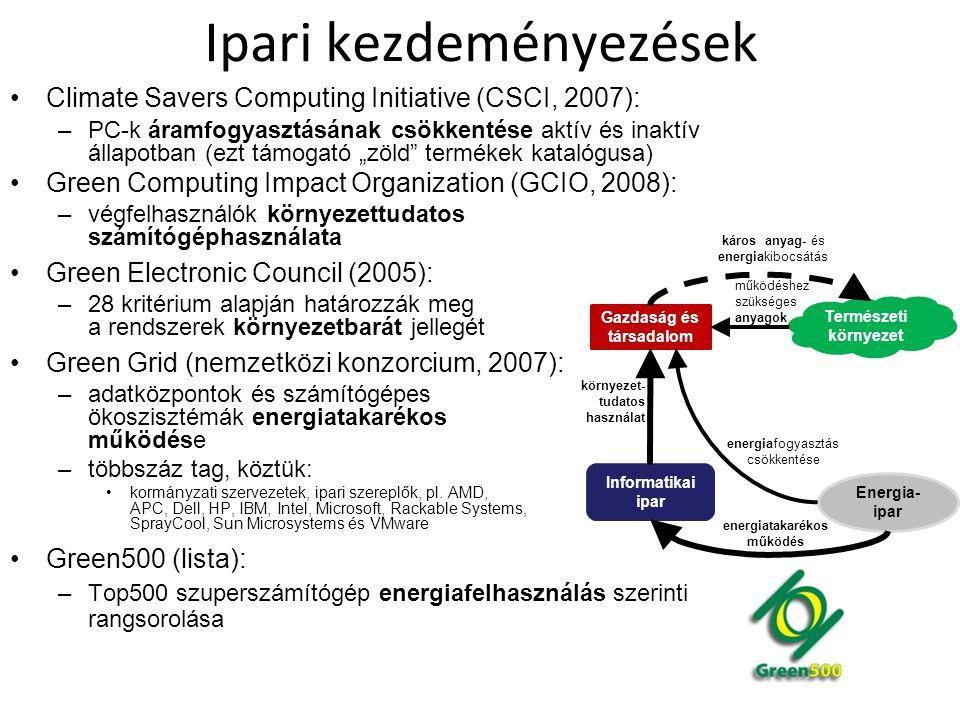 Ipari kezdeményezések Climate Savers Computing Initiative (CSCI, 2007): –PC-k áramfogyasztásának csökkentése aktív és inaktív állapotban (ezt támogató