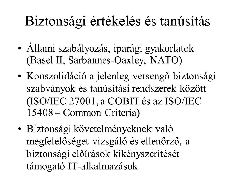 Biztonsági értékelés és tanúsítás Állami szabályozás, iparági gyakorlatok (Basel II, Sarbannes-Oaxley, NATO) Konszolidáció a jelenleg versengő bizton