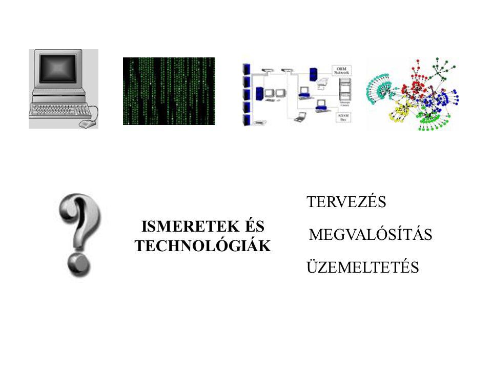 ÜZEMELTETÉS TERVEZÉS MEGVALÓSÍTÁS ISMERETEK ÉS TECHNOLÓGIÁK