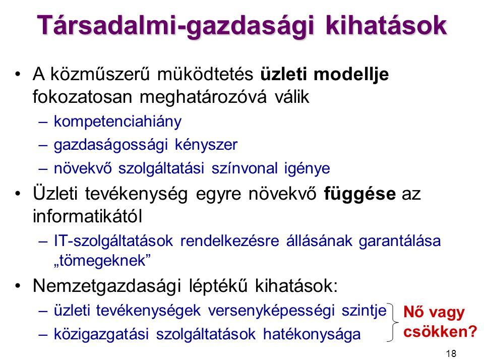 """19 Magyar vonatkozások HIS –Dataplex, InterWare (""""szerverhotel ) SaaS –HostLogic, BCN (->T-Com), Volán Elektronika, EuroMacc –egyre lefogadottabb modell, nyílik az """"olló IT-szolgáltatásmenedzsment (ITIL és COBIT) –Növekvő piac: eszközeladás, rendszerkiépítés, tanácsadás, oktatás –ITIL V3, COBIT 4.1 megjelenése –ISO/IEC 20000, az IT-szolgáltatásmenedzsment nemzetközi szabványa ING Service Center (->GPIT) + várhatóan mások –ITIL -> itSMF Magyarország (www.itsmf.hu)www.itsmf.hu –COBIT -> ISACA Hungarian Chapter"""
