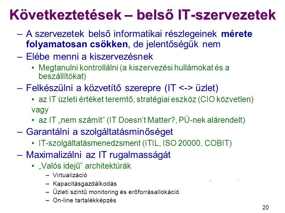 Következtetések – külső IT-szolgáltatók A szolgáltatásmenedzsment-folyamatok és – eszközök állandó fejlesztése Specializálódás –közműszerűen működtetett adatközpontok (-> tömegigények) –alkalmazásmenedzsment (-> egyedi igények, testre szabás) –berendezésszállítás és –javítás (-> bedolgozás) Az IT-szolgáltatások közbeszerzésen keresztül történő kihelyezésének szabályozása –ISO/IEC 20000 + 27001 tanúsítás, mint követelmény?