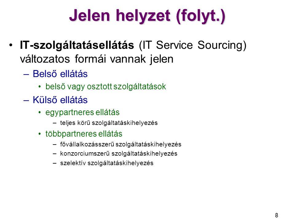 """9 Várható fejlődés 2008 2013 2018 Valós idejű infrastruktúra megjelenése és elterjedése Használat alapján történő fizetés általánossá válása A hangsúly a szolgáltatás- menedzsment felé tolódik Közműszerű alkalmazás- szolgáltatás (egyedi használatra) """"On Demand és """"Adaptive Enterprise Cloud computing (tömeges használatra) IT-szolgáltatásmenedzsment eszközök használata IT-szolgáltatásmenedzsment (ITIL V3 és ISO 20000) Vállalati szinten New Generation Computing"""