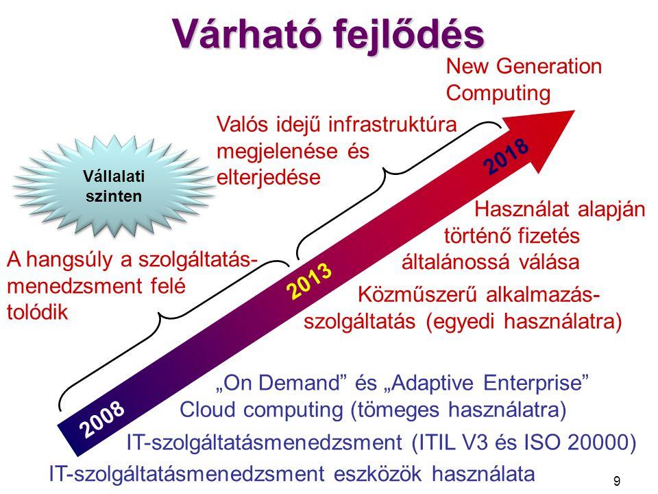 """10 IT-közművek használatának tipikus szintjei Belülről kifelé: Belépési pont: –web-hoszting jellegű HIS –majd egyéb szerverek hosztolása Következő szint: –kevésbé kritikus alkalmazás működtetése a már hosztolt szervereken még nem SaaS Kifejlett állapot: –a szervezet informatikai alkal- mazásainak jelentős részét a szolgáltatóra bízza –elsősorban KKV-knál, ahol többnyire standard alkalmazá- sokat használnak –üzletfolytonosság támogatása Kívülről befelé: Belépési pont: –tárterület """"bérlése –gépek """"bérlése –személyes eszközök Következő szint: –köztes szoftverek használata –beépülő webszolgáltatások Kifejlett állapot: –nem-stratégiai vállalati alkalmazások kívülről –rugalmas IT-folytonossági megoldások kívülről –alkalmazásintegráció nagyipari módszerekkel Cloud Computing INF ALK"""