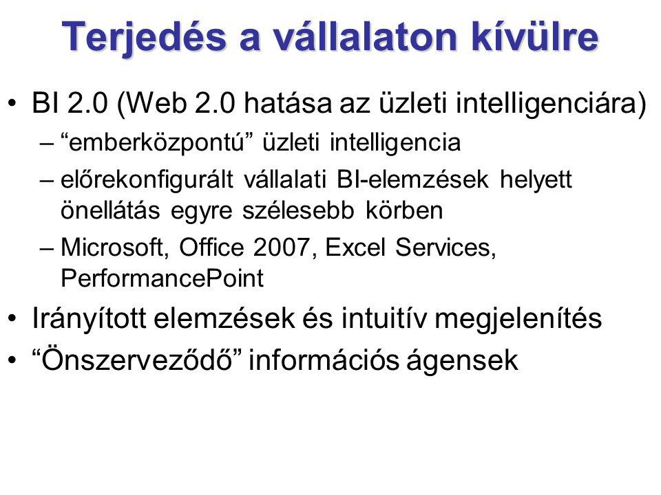 Terjedés a vállalaton kívülre BI 2.0 (Web 2.0 hatása az üzleti intelligenciára) – emberközpontú üzleti intelligencia –előrekonfigurált vállalati BI-elemzések helyett önellátás egyre szélesebb körben –Microsoft, Office 2007, Excel Services, PerformancePoint Irányított elemzések és intuitív megjelenítés Önszerveződő információs ágensek