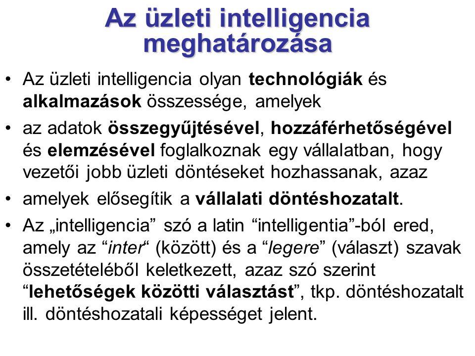 Az üzleti intelligencia meghatározása Az üzleti intelligencia olyan technológiák és alkalmazások összessége, amelyek az adatok összegyűjtésével, hozzá