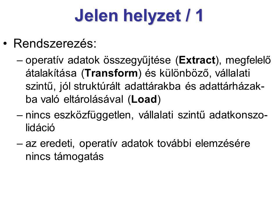 Jelen helyzet / 1 Rendszerezés: –operatív adatok összegyűjtése (Extract), megfelelő átalakítása (Transform) és különböző, vállalati szintű, jól strukt