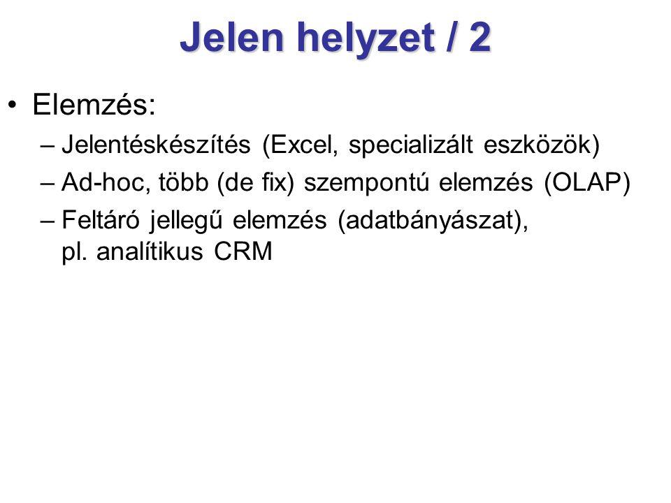Jelen helyzet / 2 Elemzés: –Jelentéskészítés (Excel, specializált eszközök) –Ad-hoc, több (de fix) szempontú elemzés (OLAP) –Feltáró jellegű elemzés (adatbányászat), pl.