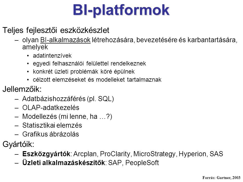BI-platformok Teljes fejlesztői eszközkészlet –olyan BI-alkalmazások létrehozására, bevezetésére és karbantartására, amelyek adatintenzívek egyedi felhasználói felülettel rendelkeznek konkrét üzleti problémák köré épülnek célzott elemzéseket és modelleket tartalmaznak Jellemzőik: –Adatbázishozzáférés (pl.
