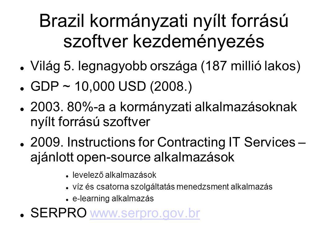 További információk www.softwarepublico.gov.br www.osor.eu www.plonegov.org http://www.zeapartners.org/articles/brazilian- government001 http://www.zeapartners.org/articles/brazilian- government001