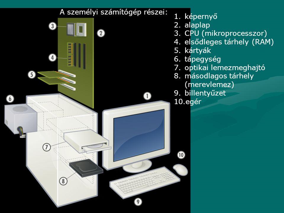 MEMÓRIA: ROM=csak olvasható RAM=operatív memória CPU: a processzor CU=vezérlőegység ALU=aritmetikai és logikai egység Regiszterek PERIFÉRIÁK: INPUT/OUTPUT=Be- és kiviteli eszközök Pl.