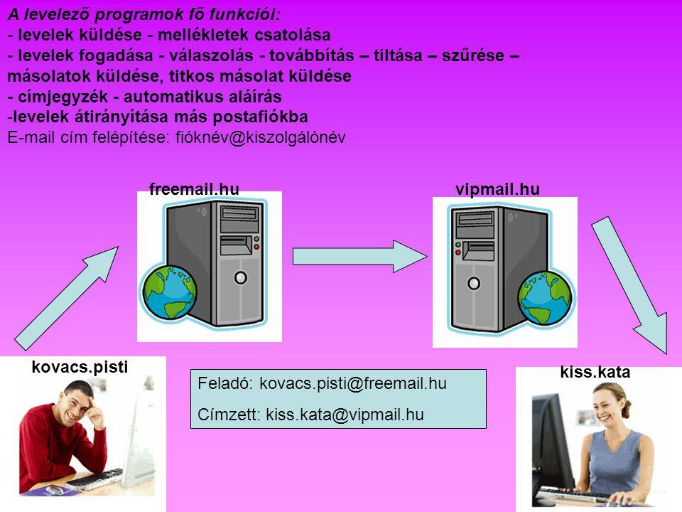 A levelező programok fő funkciói: - levelek küldése - mellékletek csatolása - levelek fogadása - válaszolás - továbbítás – tiltása – szűrése – másolat