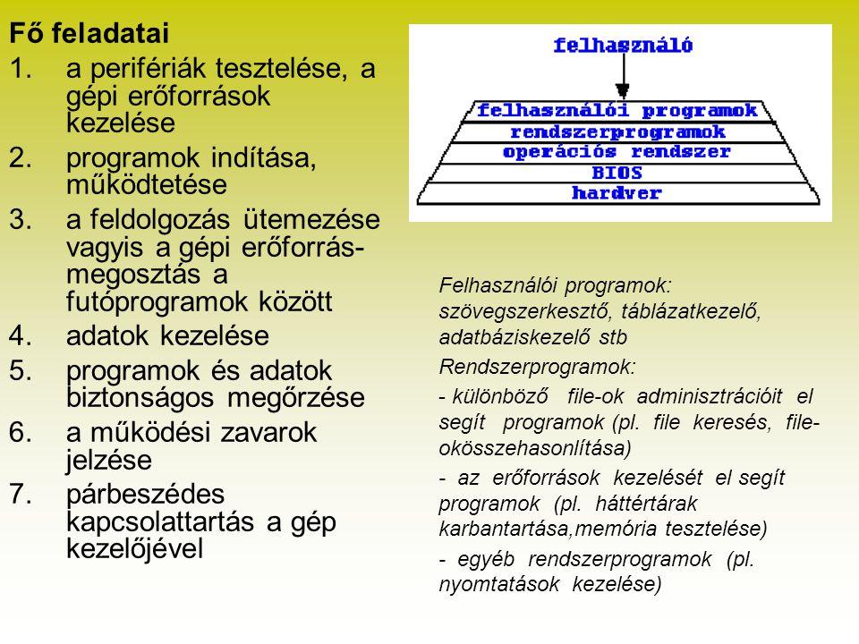 Fő feladatai 1.a perifériák tesztelése, a gépi erőforrások kezelése 2.programok indítása, működtetése 3.a feldolgozás ütemezése vagyis a gépi erőforrá
