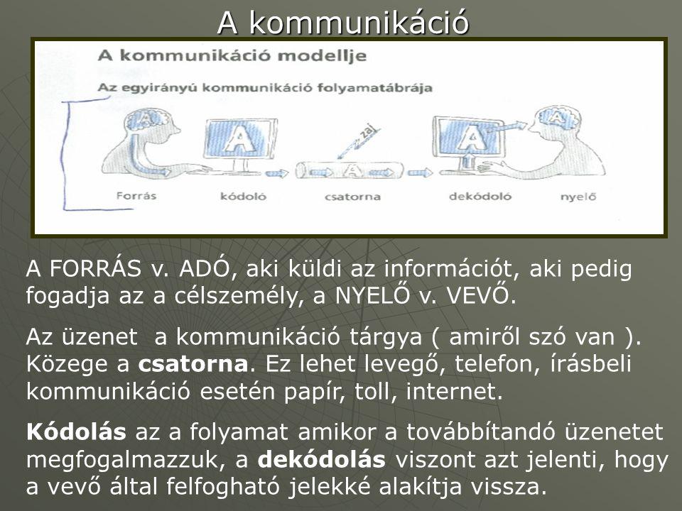 A kommunikáció A FORRÁS v.