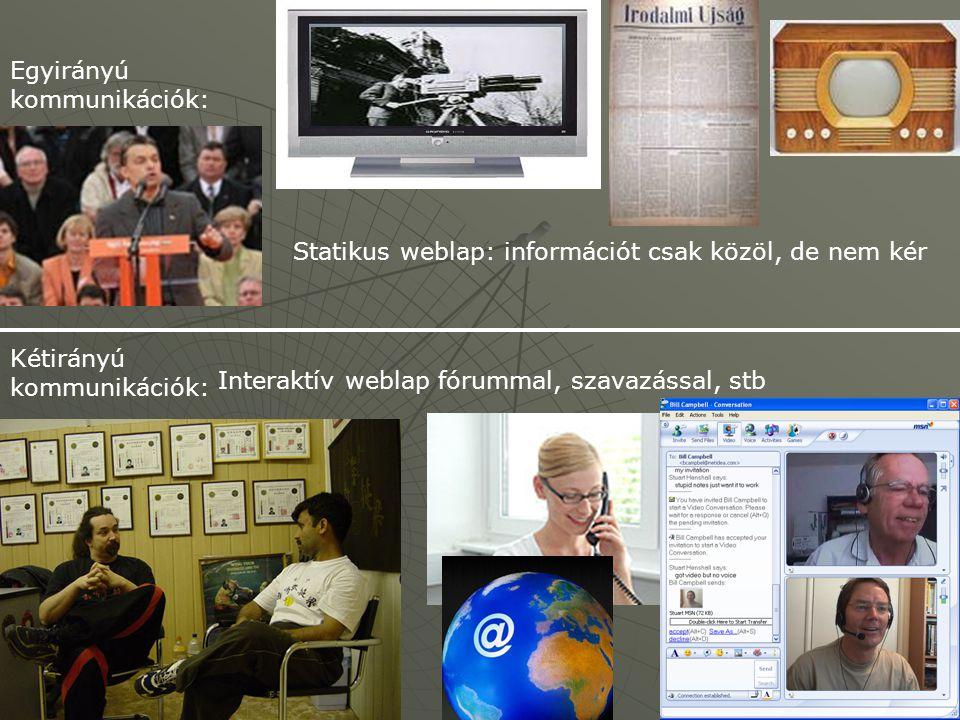 Online kommunikációOffline kommunikáció Fórumok, levelező listák, újságok