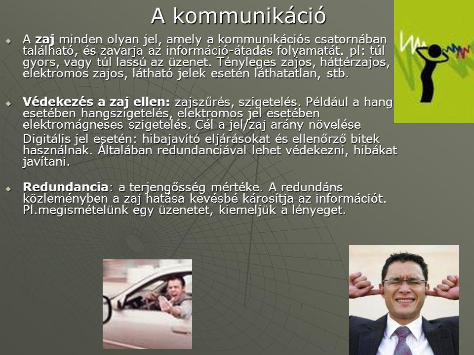 VERBÁLIS KOMMUNIKÁCIÓ : a szóbeliségen alapuló kommunikáció NONVERBÁLIS KOMMUNIKÁCIÓ : a beszélgetést kísérő jelek csoportja (pl: szemkontaktus, az arckifejezés, a testtartás...) Hogyan tudják megváltoztatni a nonverbális jelek a verbális közlést?