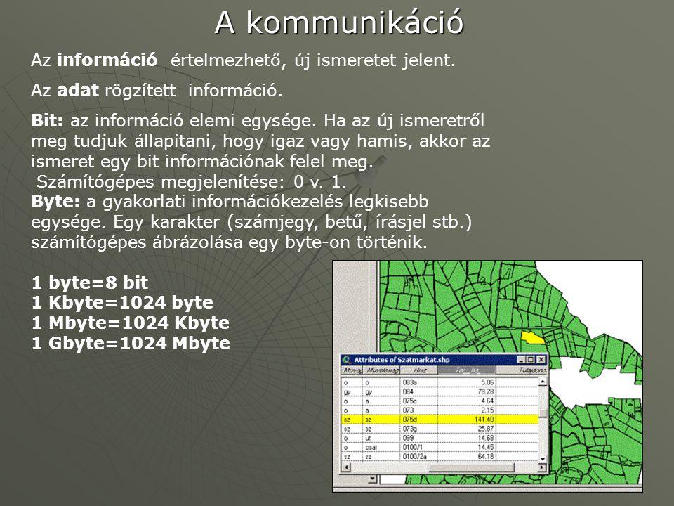 A kommunikáció Az információ értelmezhető, új ismeretet jelent.