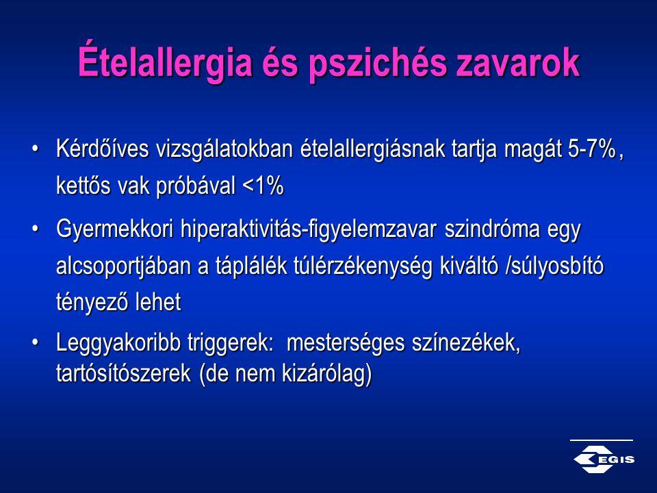 Ételallergia és pszichés zavarok Kérdőíves vizsgálatokban ételallergiásnak tartja magát 5-7%, kettős vak próbával <1%Kérdőíves vizsgálatokban ételalle