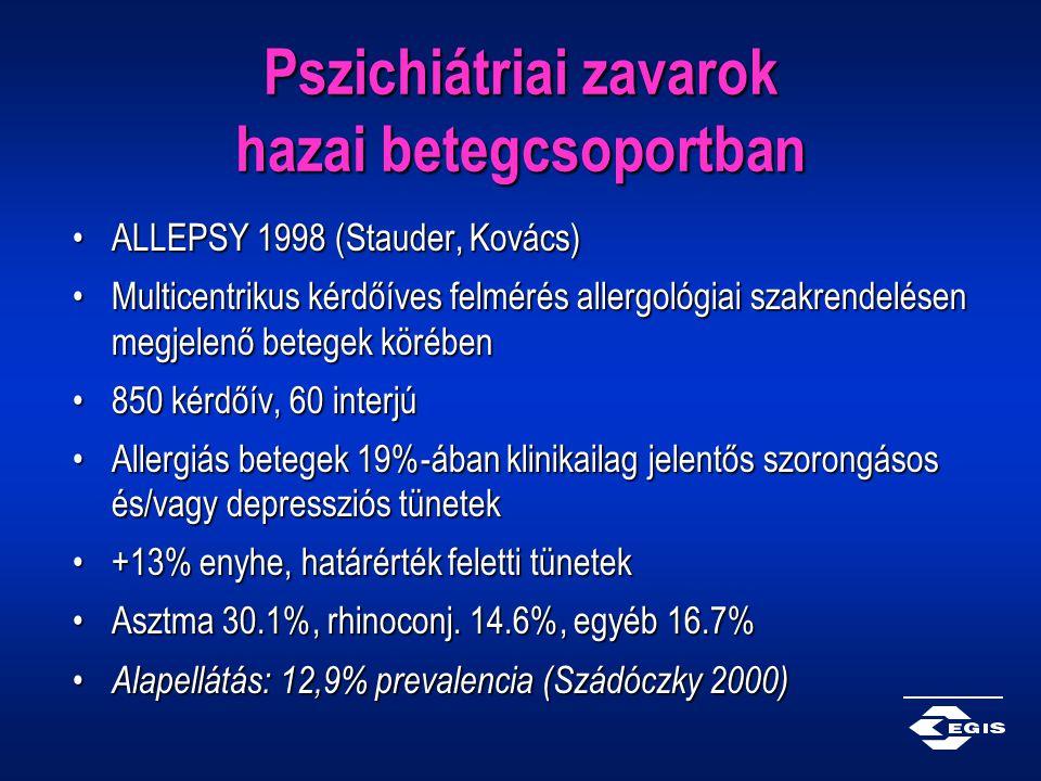 Pszichiátriai zavarok hazai betegcsoportban ALLEPSY 1998 (Stauder, Kovács)ALLEPSY 1998 (Stauder, Kovács) Multicentrikus kérdőíves felmérés allergológi