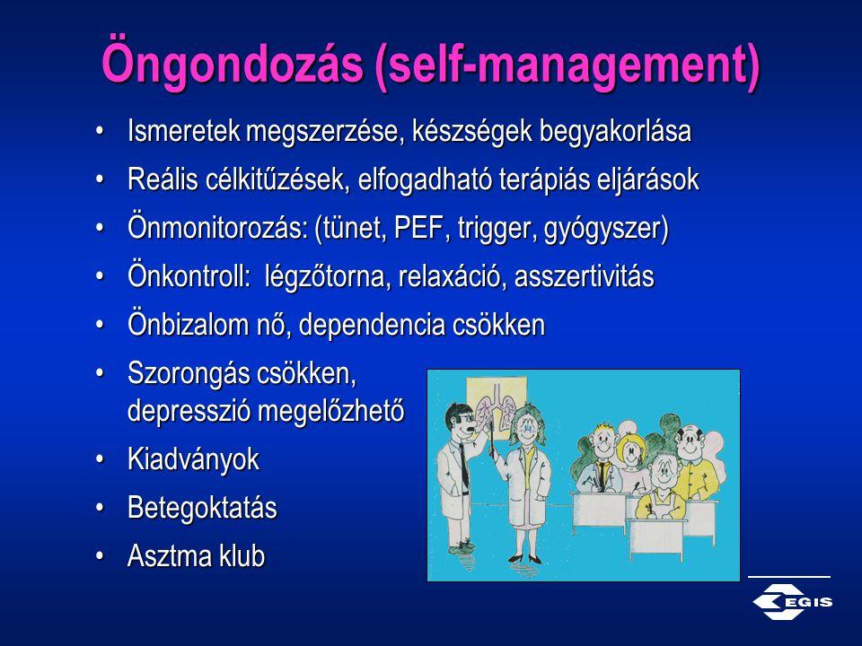 Öngondozás (self-management) Ismeretek megszerzése, készségek begyakorlásaIsmeretek megszerzése, készségek begyakorlása Reális célkitűzések, elfogadha
