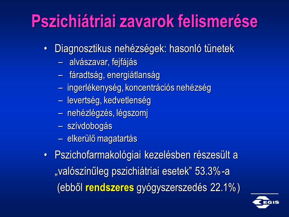 Pszichiátriai zavarok felismerése Diagnosztikus nehézségek: hasonló tünetekDiagnosztikus nehézségek: hasonló tünetek – alvászavar, fejfájás – fáradtsá