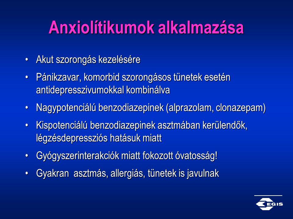 Anxiolítikumok alkalmazása Akut szorongás kezeléséreAkut szorongás kezelésére Pánikzavar, komorbid szorongásos tünetek esetén antidepresszivumokkal ko