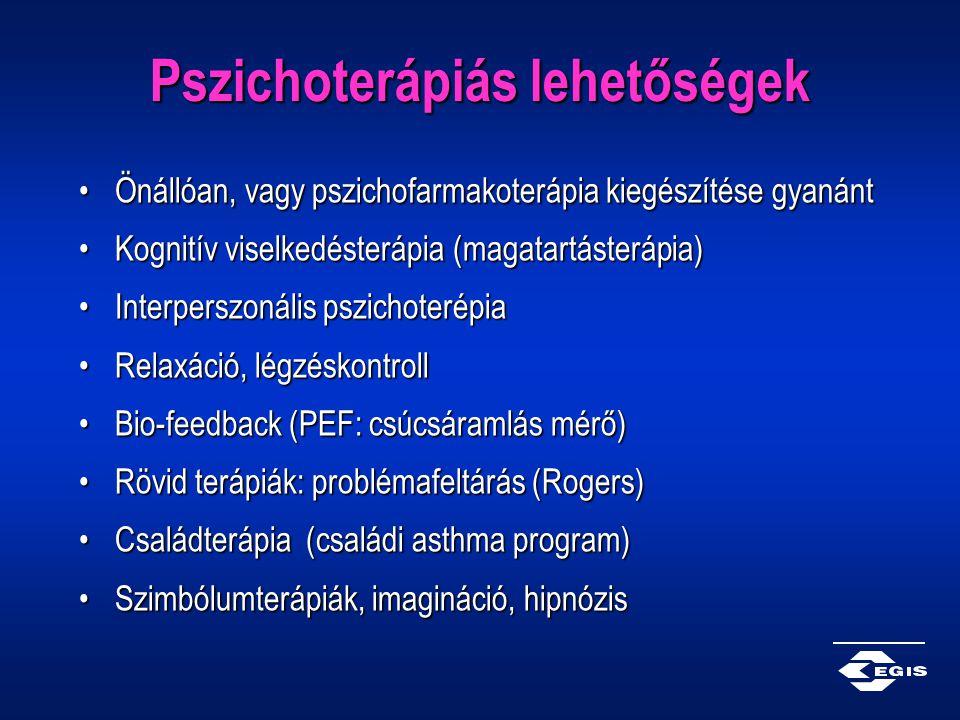 Pszichoterápiás lehetőségek Önállóan, vagy pszichofarmakoterápia kiegészítése gyanántÖnállóan, vagy pszichofarmakoterápia kiegészítése gyanánt Kognití