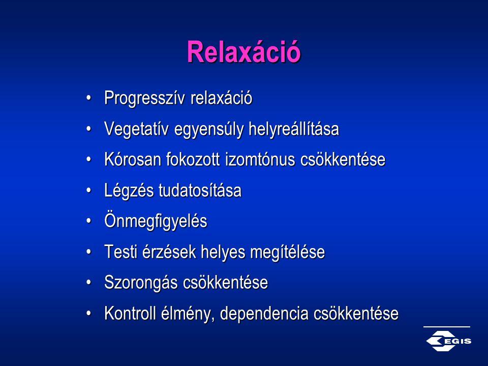 Relaxáció Progresszív relaxációProgresszív relaxáció Vegetatív egyensúly helyreállításaVegetatív egyensúly helyreállítása Kórosan fokozott izomtónus c