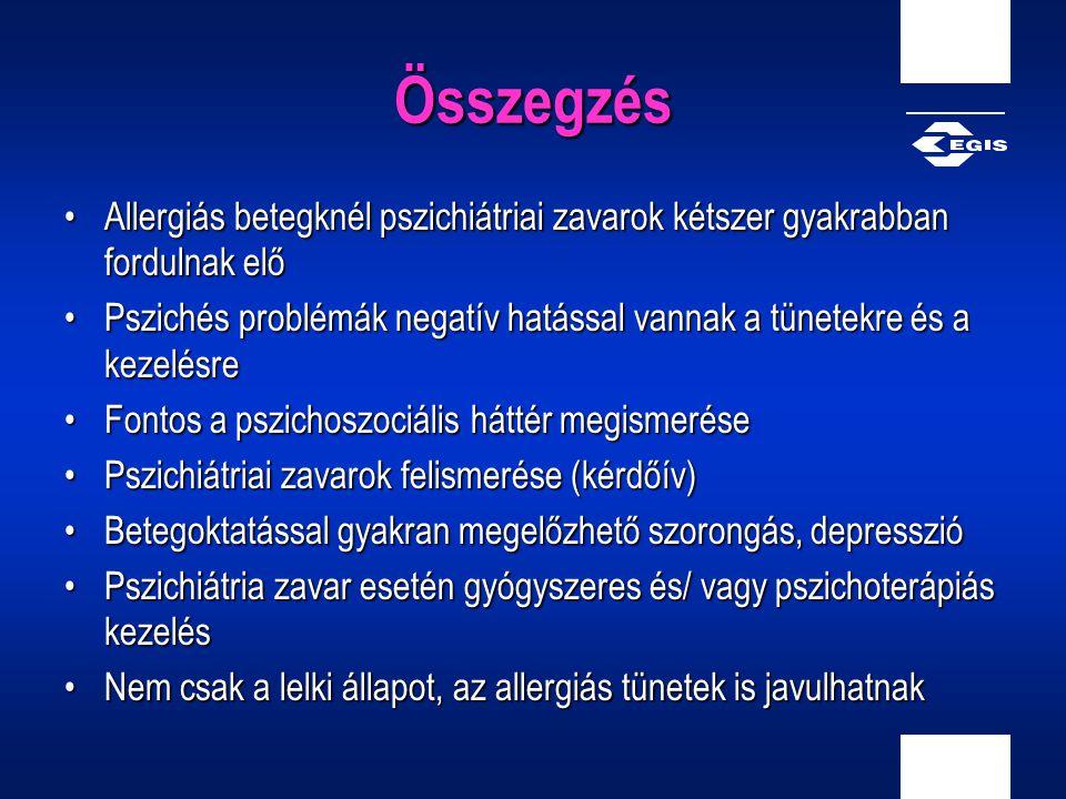 Összegzés Allergiás betegknél pszichiátriai zavarok kétszer gyakrabban fordulnak előAllergiás betegknél pszichiátriai zavarok kétszer gyakrabban fordu