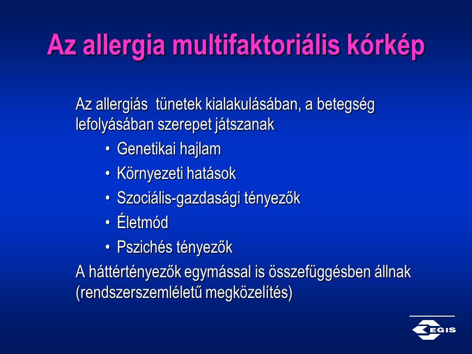 Az allergia multifaktoriális kórkép Az allergiás tünetek kialakulásában, a betegség lefolyásában szerepet játszanak Genetikai hajlamGenetikai hajlam K