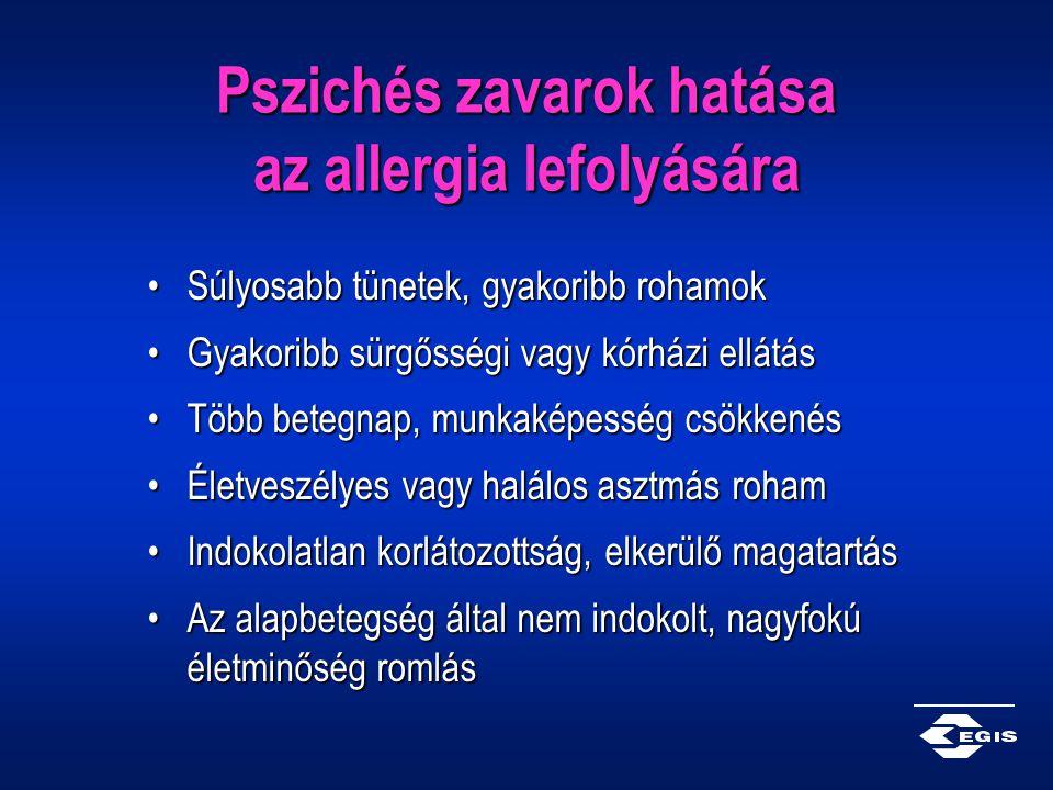 Pszichés zavarok hatása az allergia lefolyására Súlyosabb tünetek, gyakoribb rohamokSúlyosabb tünetek, gyakoribb rohamok Gyakoribb sürgősségi vagy kór