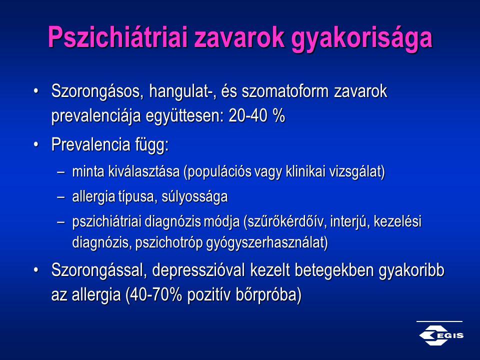 Pszichiátriai zavarok gyakorisága Szorongásos, hangulat-, és szomatoform zavarok prevalenciája együttesen: 20-40 %Szorongásos, hangulat-, és szomatofo