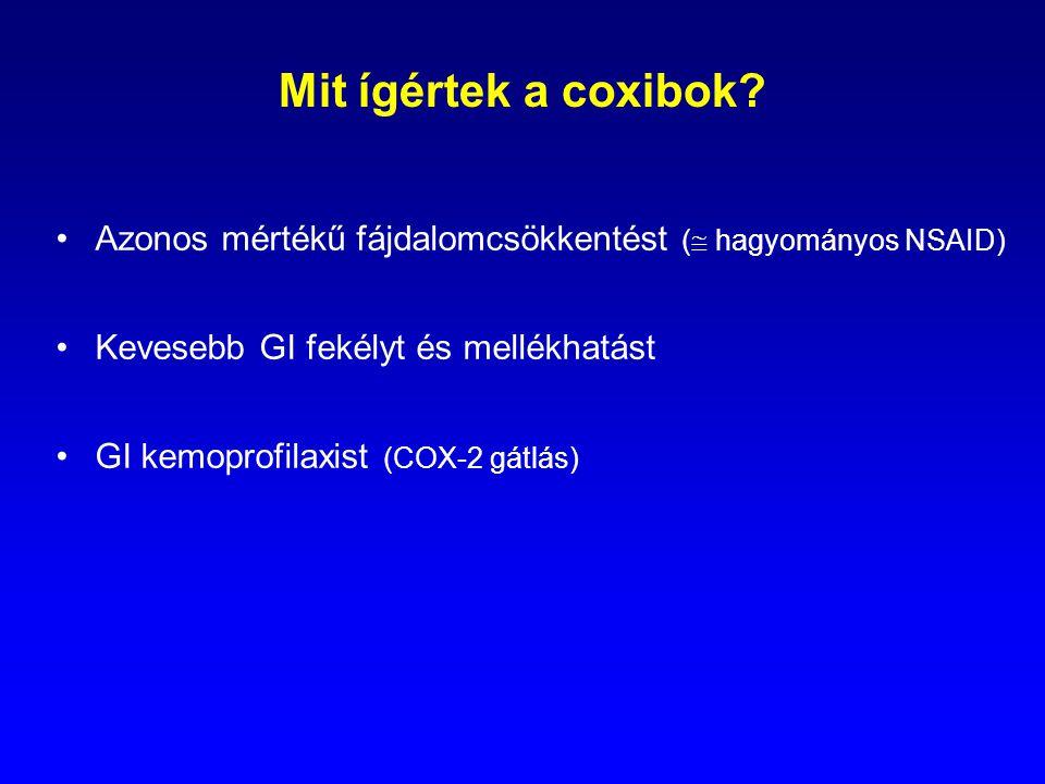 Mit ígértek a coxibok? Azonos mértékű fájdalomcsökkentést (  hagyományos NSAID) Kevesebb GI fekélyt és mellékhatást GI kemoprofilaxist (COX-2 gátlás)