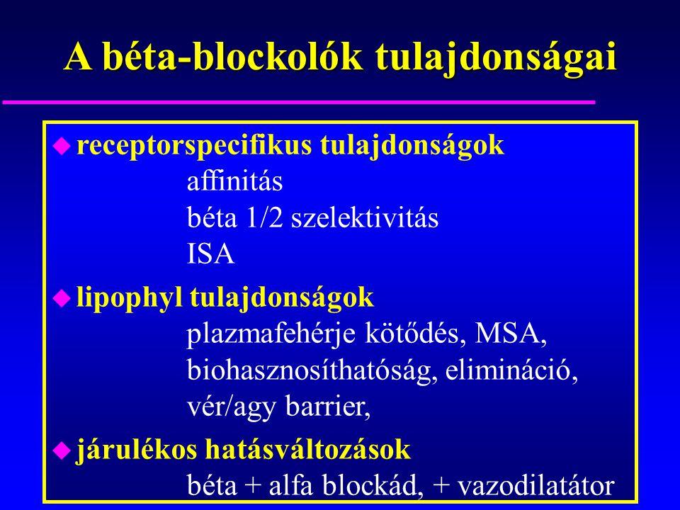 A béta-blockolók tulajdonságai u receptorspecifikus tulajdonságok affinitás béta 1/2 szelektivitás ISA u lipophyl tulajdonságok plazmafehérje kötődés,