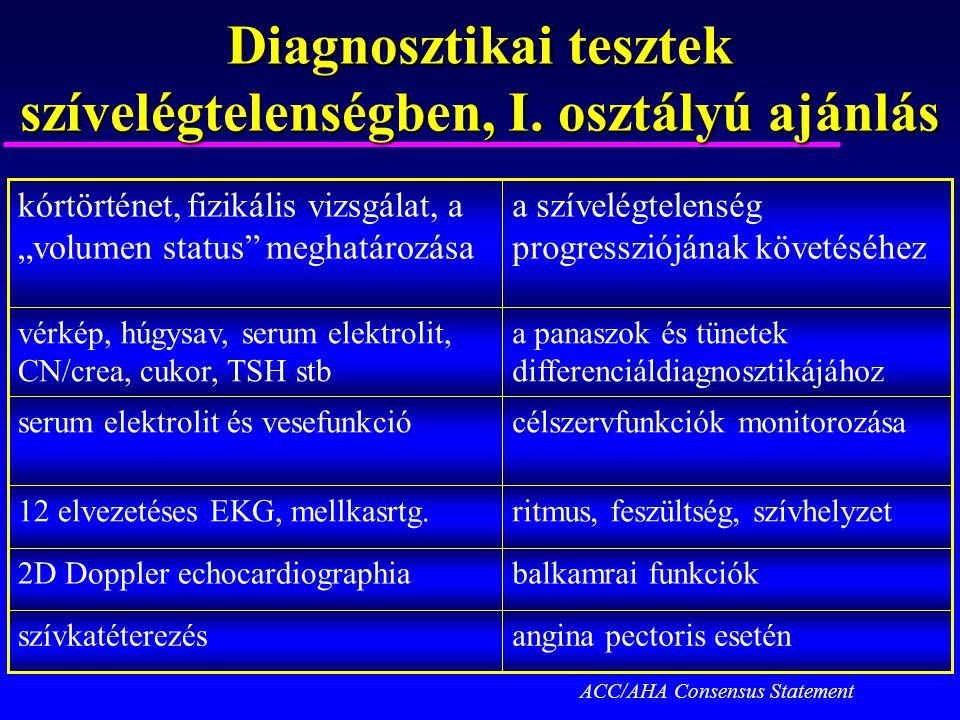Diagnosztikai tesztek szívelégtelenségben, I. osztályú ajánlás angina pectoris eseténszívkatéterezés balkamrai funkciók2D Doppler echocardiographia ri