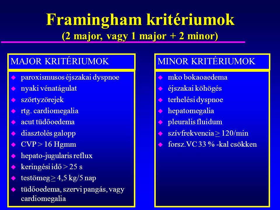 Framingham kritériumok (2 major, vagy 1 major + 2 minor) u paroxismusos éjszakai dyspnoe u nyaki vénatágulat u szörtyzörejek u rtg. cardiomegalia u ac