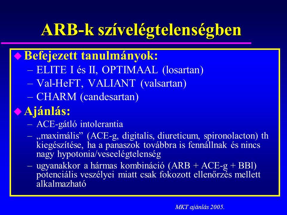 ARB-k szívelégtelenségben u Befejezett tanulmányok: –ELITE I és II, OPTIMAAL (losartan) –Val-HeFT, VALIANT (valsartan) –CHARM (candesartan) u Ajánlás: