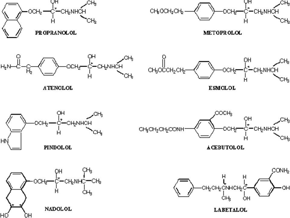 A béta-blockolók eliminációja 100% 80 60 40 20 0 0 2040 60 80 100% propranolol metoprolol labetalol betaxolol timolol pindololbisoprololatenolol nadolol sotalol carteolol carvedilol májon keresztül vesén keresztül zsíroldékonyzsíroldékony vízoldékonyvízoldékony