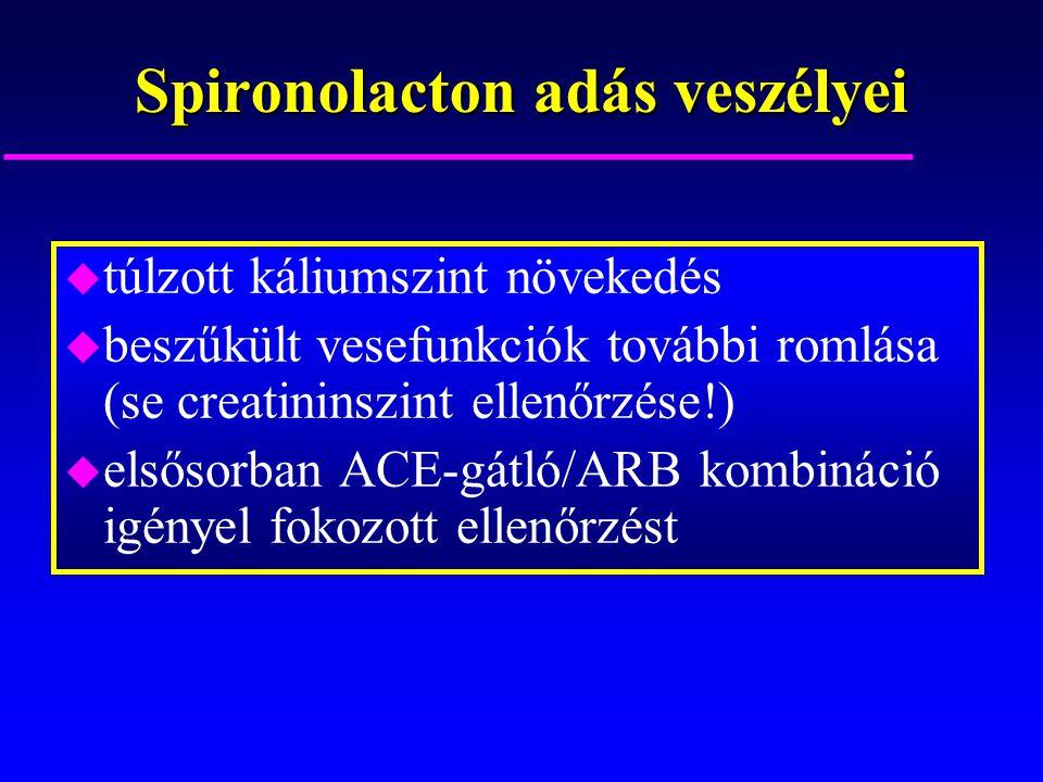 Spironolacton adás veszélyei u túlzott káliumszint növekedés u beszűkült vesefunkciók további romlása (se creatininszint ellenőrzése!) u elsősorban AC